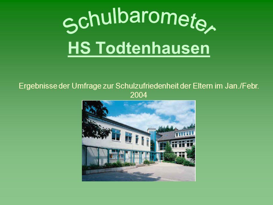 Schulbarometer HS Todtenhausen