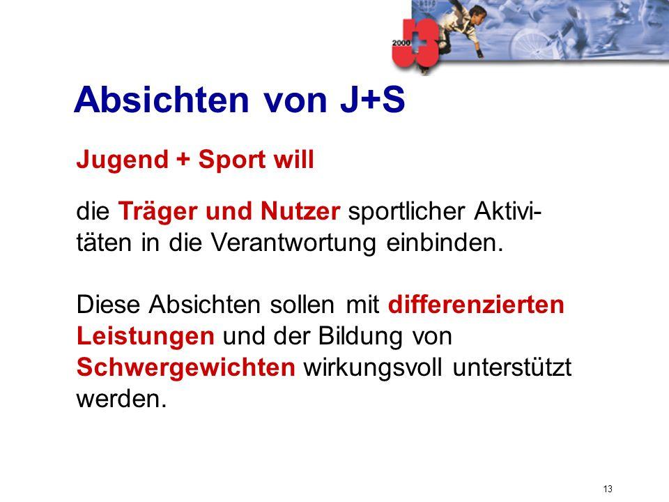 Absichten von J+S Jugend + Sport will