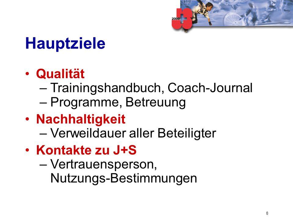 Hauptziele Qualität – Trainingshandbuch, Coach-Journal – Programme, Betreuung. Nachhaltigkeit – Verweildauer aller Beteiligter.