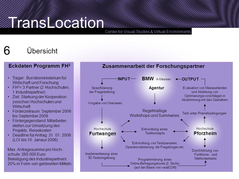 Zusammenarbeit der Forschungspartner