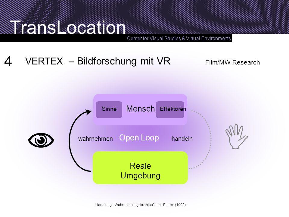   4 VERTEX – Bildforschung mit VR Film/MW Research Mensch Open Loop