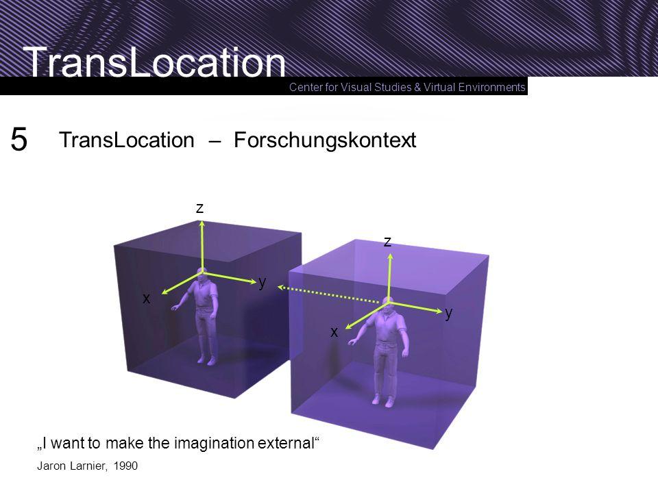 5 TransLocation – Forschungskontext z z y x y x