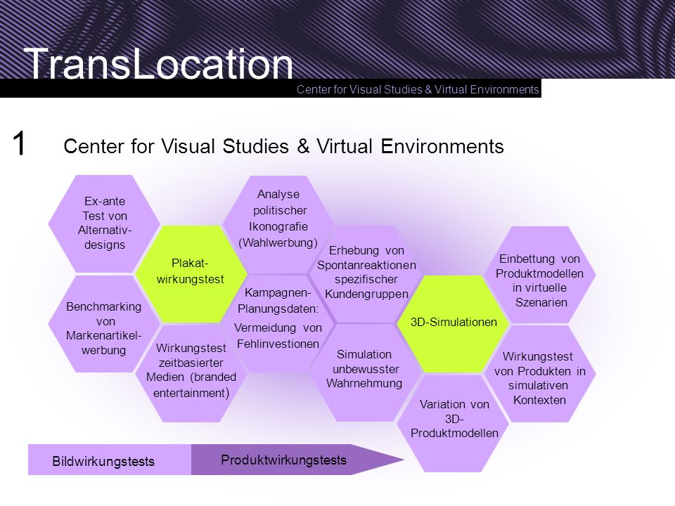 1 Center for Visual Studies & Virtual Environments Bildwirkungstests