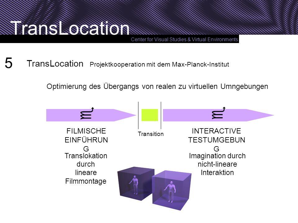 nicht-lineare Interaktion