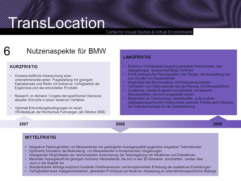 6 Nutzenaspekte für BMW LANGFRISTIG KURZFRISTIG 2007 2008 2009