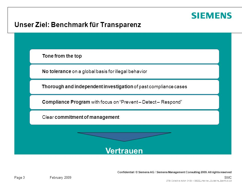 Unser Ziel: Benchmark für Transparenz