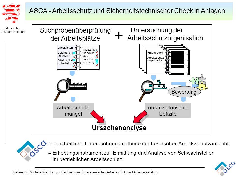 + ASCA - Arbeitsschutz und Sicherheitstechnischer Check in Anlagen