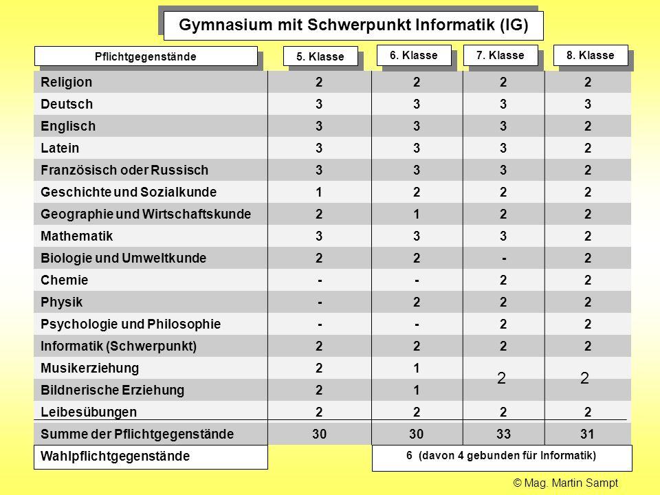 Famous Sozialkunde Einer Tabelle 5Klasse Image - Kindergarten ...