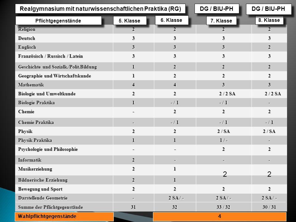 Nett Sozialkunde Einer Tabelle 5Klasse Ideen - Arbeitsblätter für ...