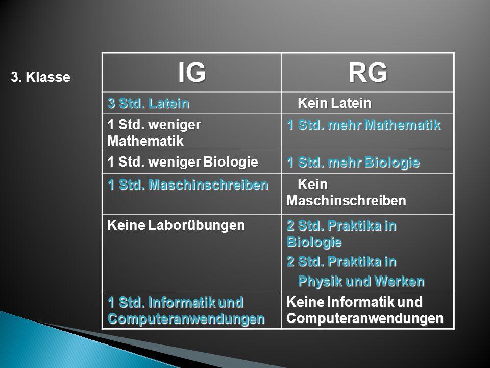 IG RG 3 Std. Latein Kein Latein 1 Std. weniger Mathematik
