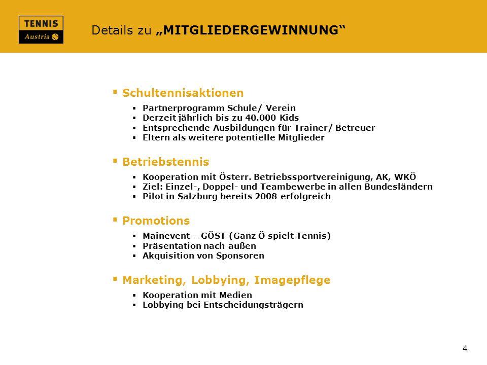 """Details zu """"MITGLIEDERGEWINNUNG"""