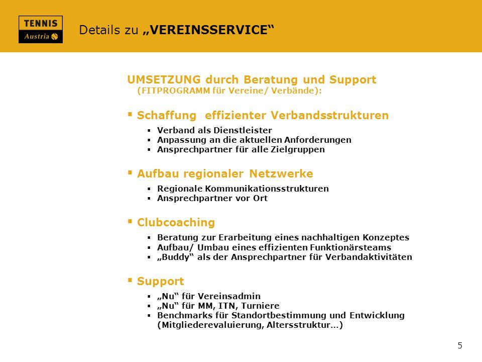 """Details zu """"VEREINSSERVICE"""
