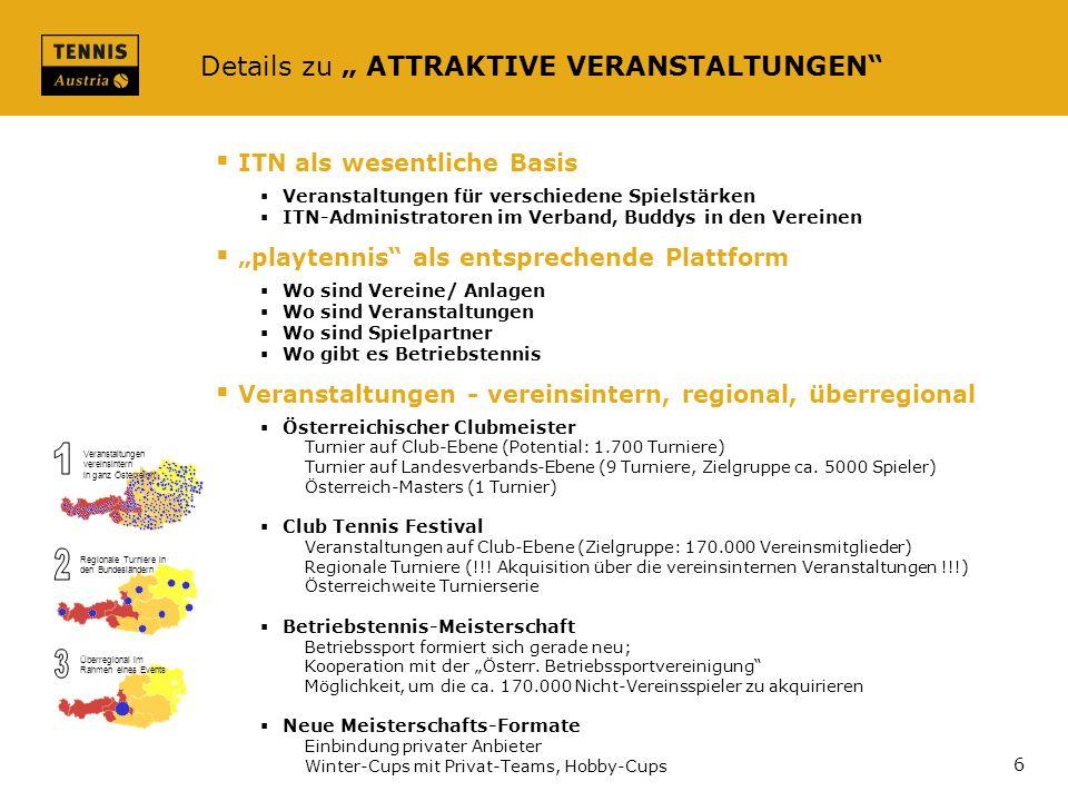 """Details zu """" ATTRAKTIVE VERANSTALTUNGEN"""
