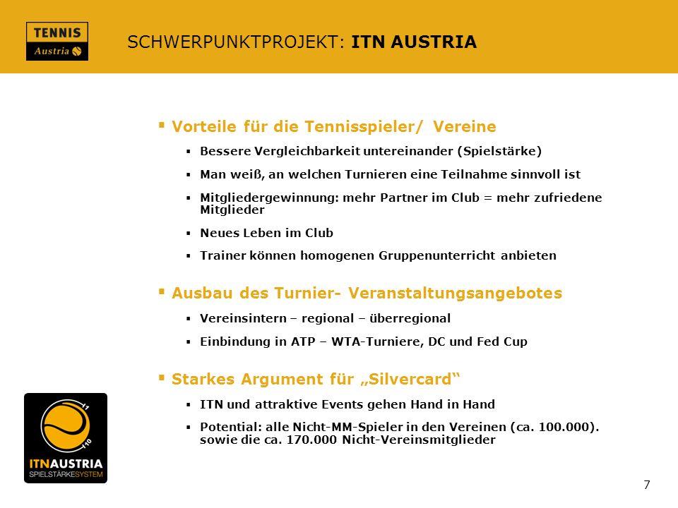 SCHWERPUNKTPROJEKT: ITN AUSTRIA