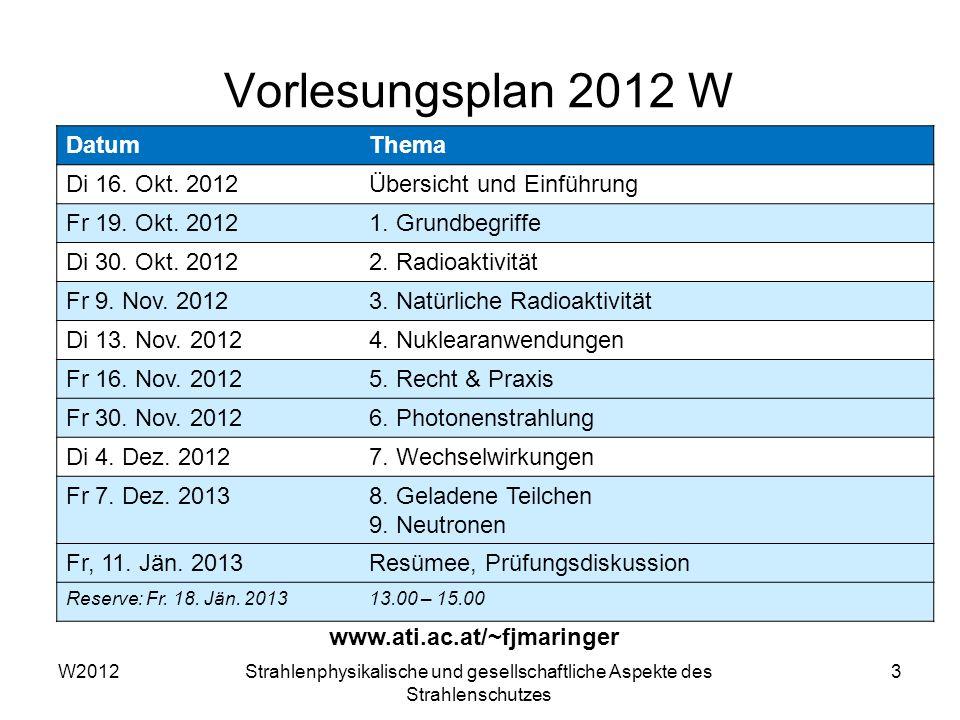 Vorlesungsplan 2012 W Datum Thema Di 16. Okt. 2012