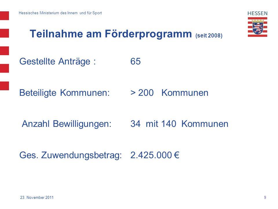 Teilnahme am Förderprogramm (seit 2008)