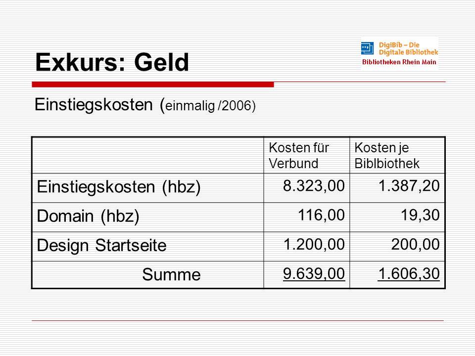 Exkurs: Geld Einstiegskosten (hbz) Einstiegskosten (einmalig /2006)