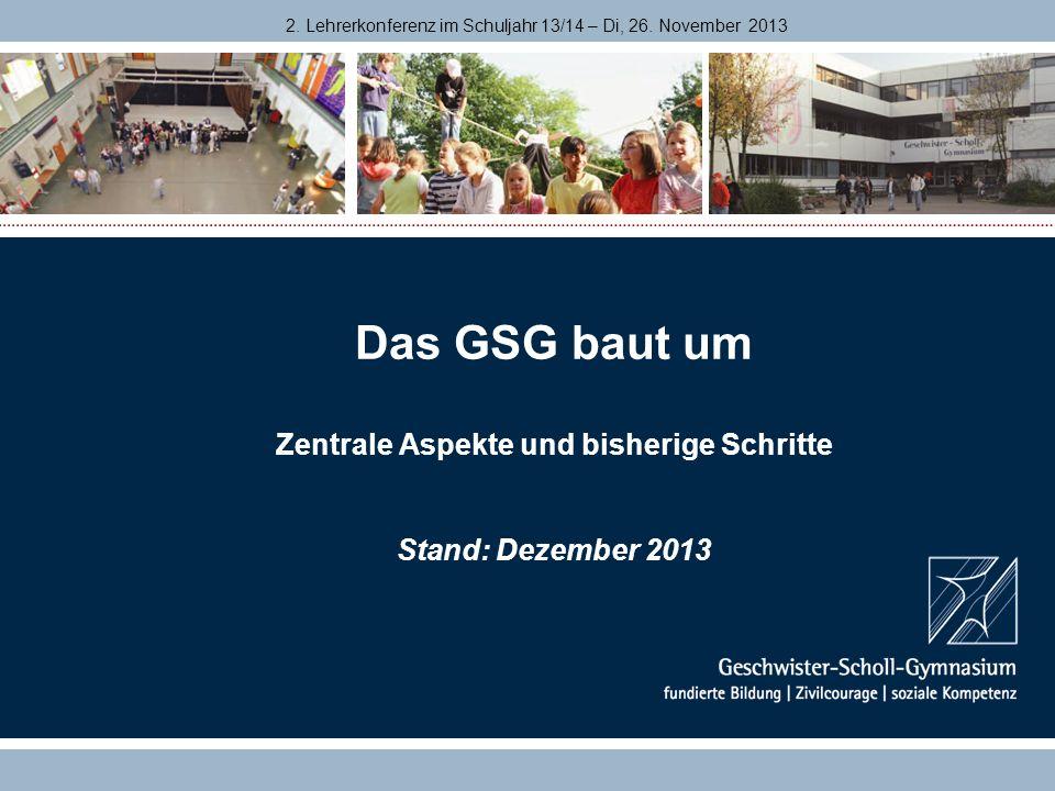 2. Lehrerkonferenz im Schuljahr 13/14 – Di, 26. November 2013