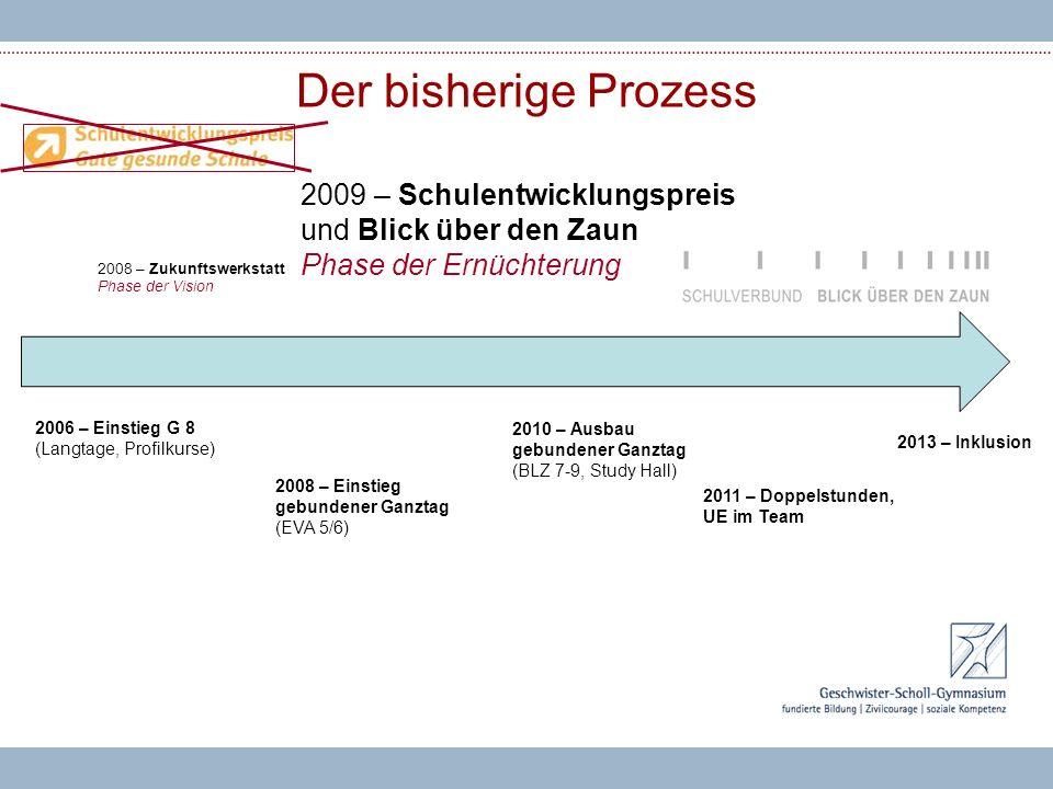 Der bisherige Prozess 2009 – Schulentwicklungspreis und Blick über den Zaun. Phase der Ernüchterung.