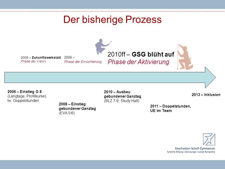 Der bisherige Prozess 2010ff – GSG blüht auf Phase der Aktivierung