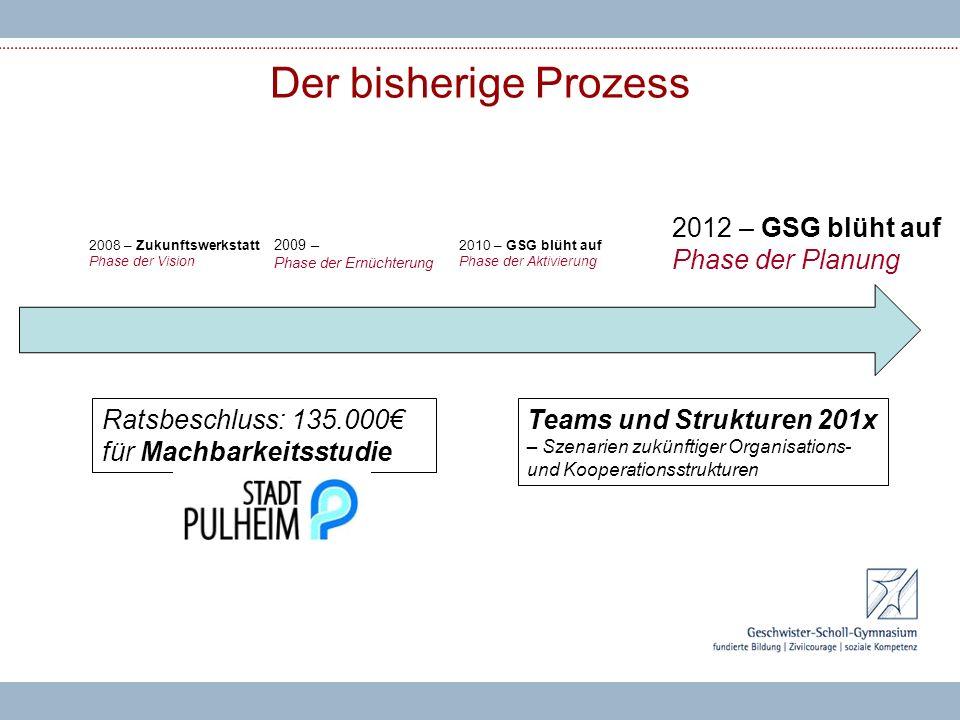 Der bisherige Prozess 2012 – GSG blüht auf Phase der Planung