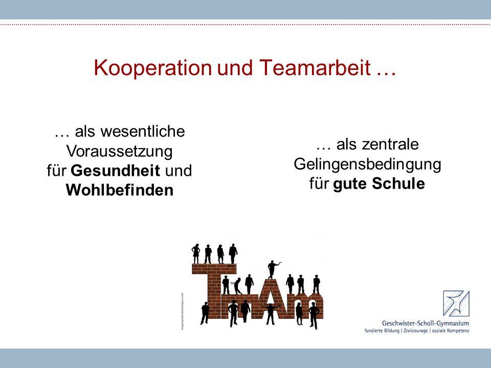 Kooperation und Teamarbeit …