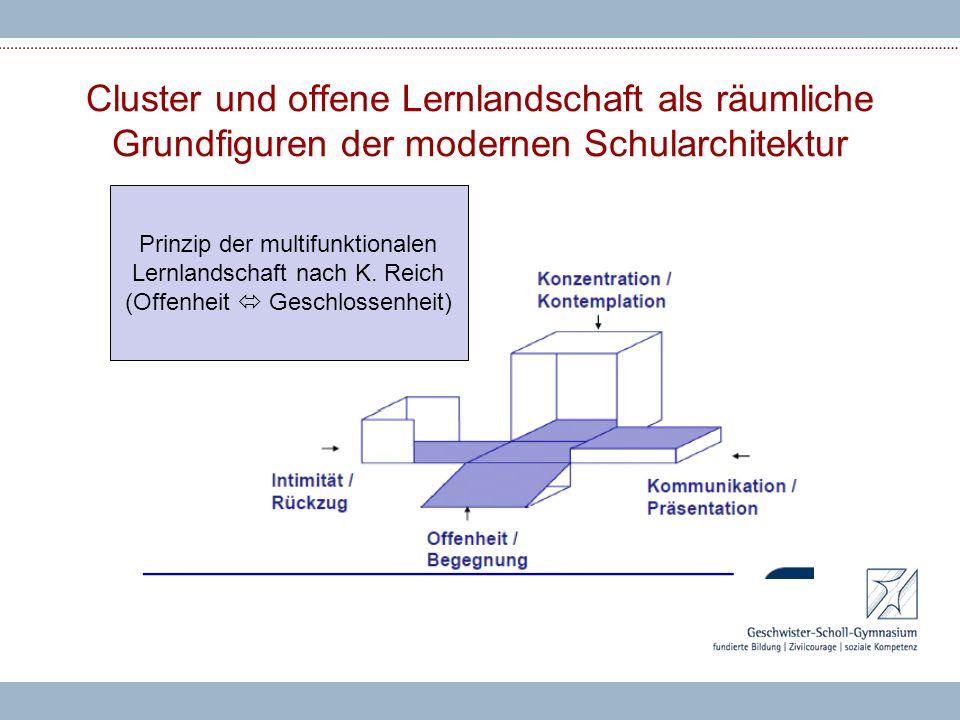 Cluster und offene Lernlandschaft als räumliche Grundfiguren der modernen Schularchitektur