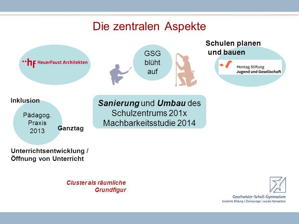 Sanierung und Umbau des Schulzentrums 201x