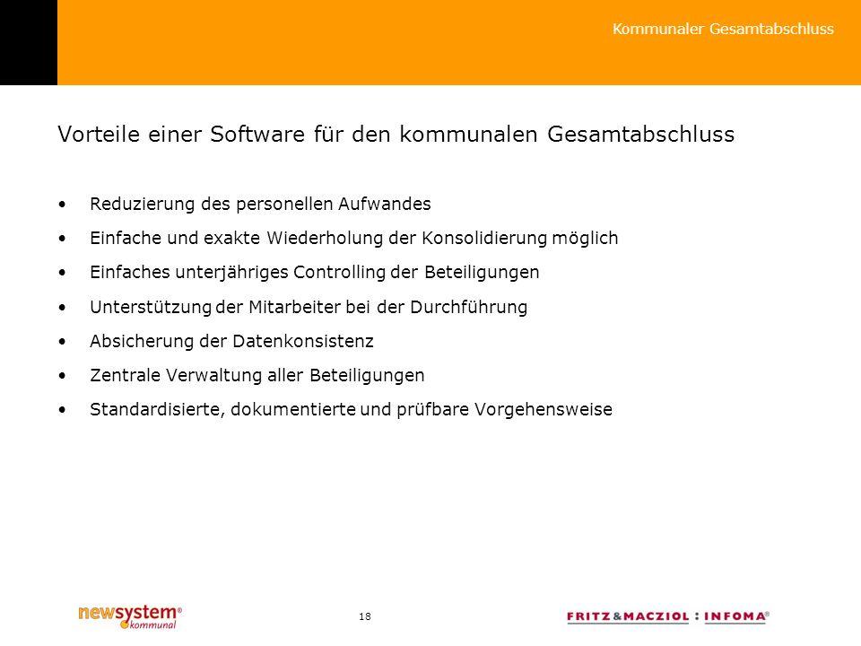 Vorteile einer Software für den kommunalen Gesamtabschluss