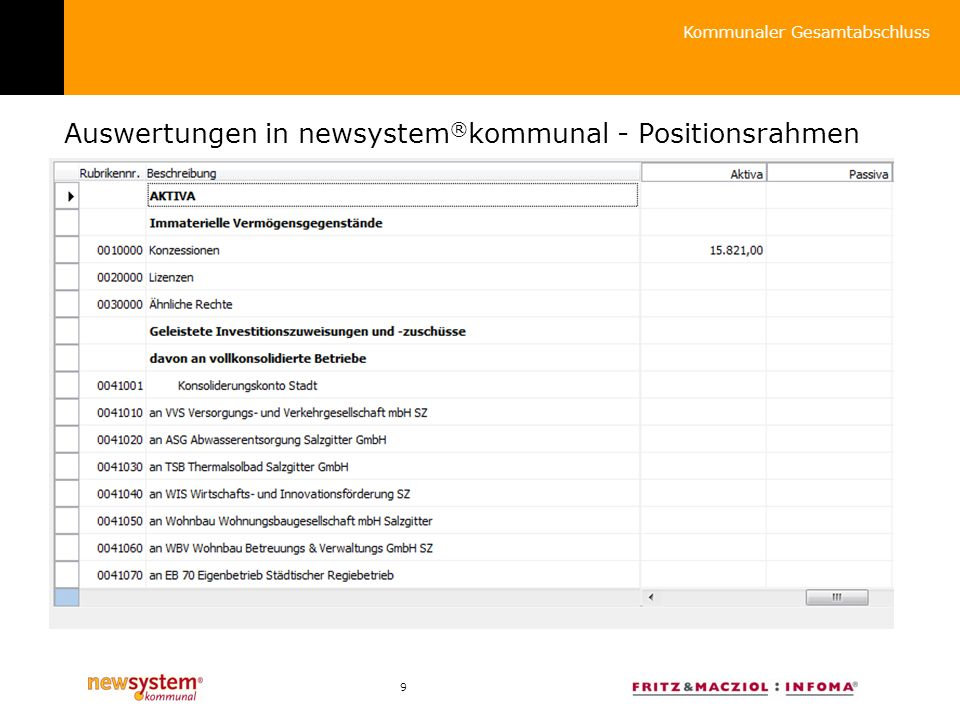 Auswertungen in newsystem®kommunal - Positionsrahmen