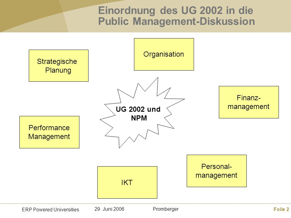 Einordnung des UG 2002 in die Public Management-Diskussion
