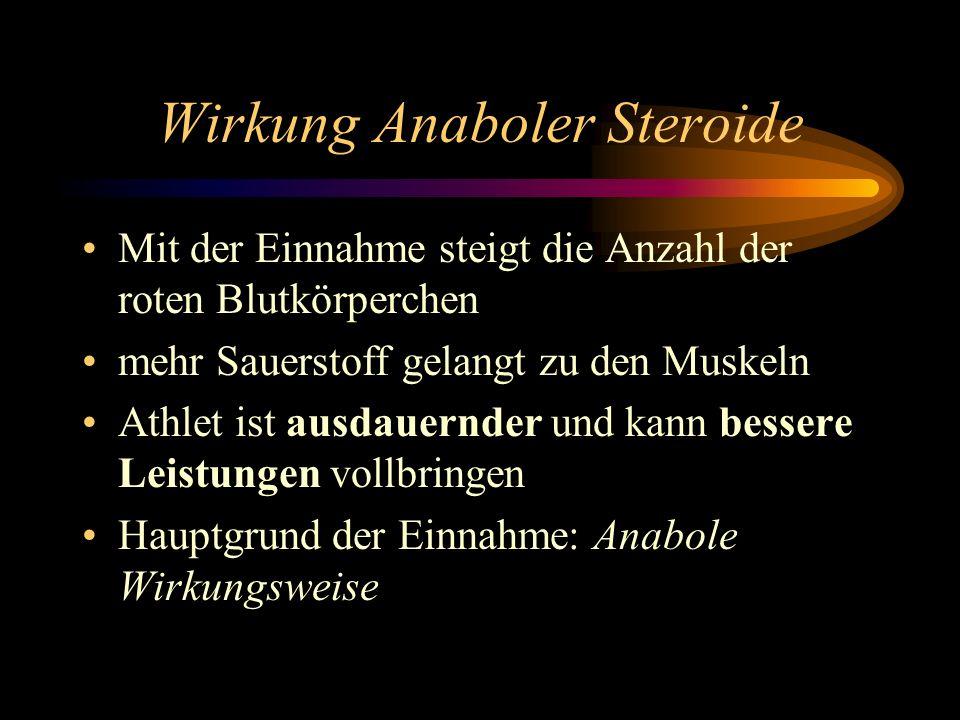 Wirkung Anaboler Steroide