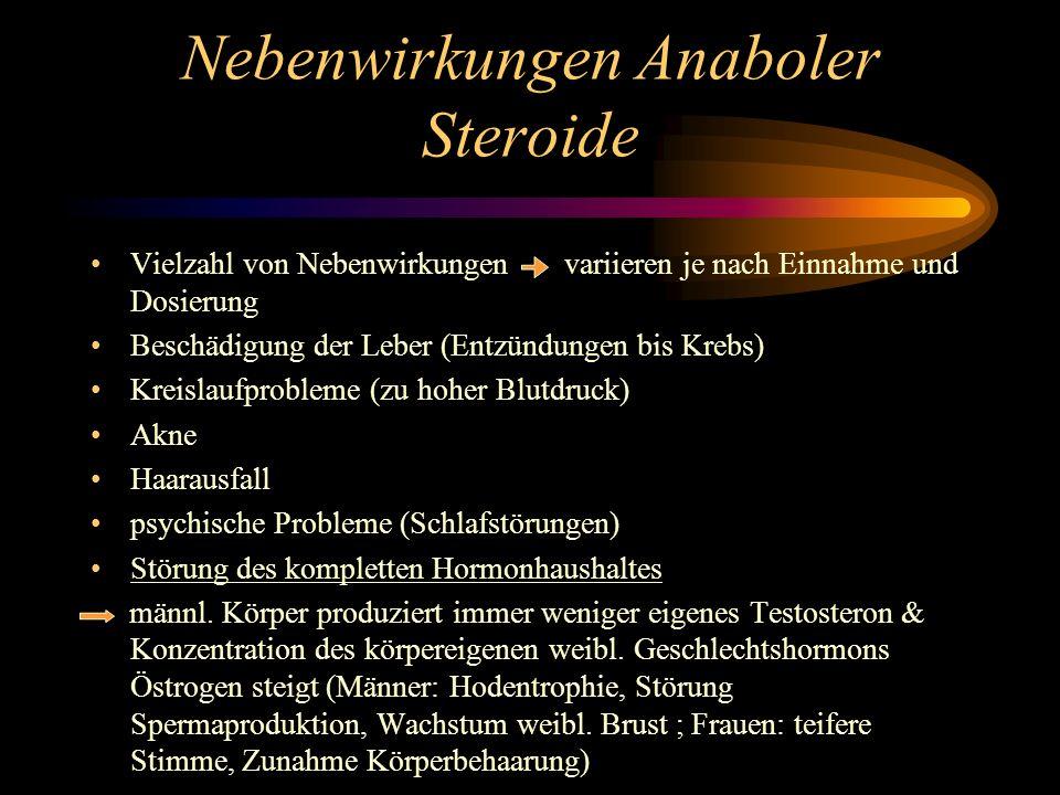 Nebenwirkungen Anaboler Steroide