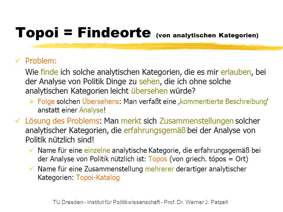 Topoi = Findeorte (von analytischen Kategorien)