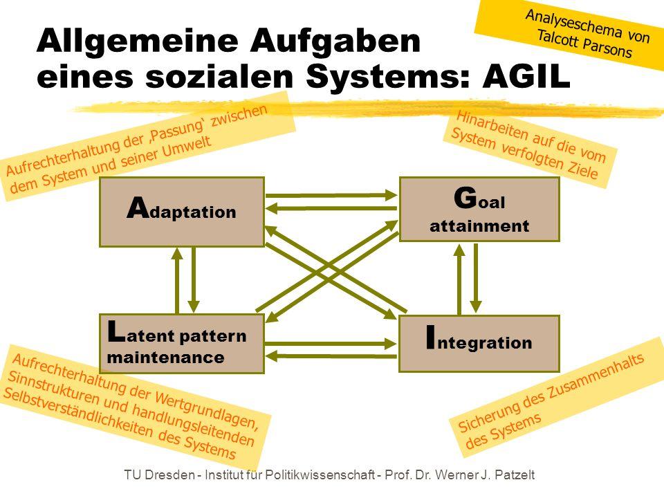 Allgemeine Aufgaben eines sozialen Systems: AGIL