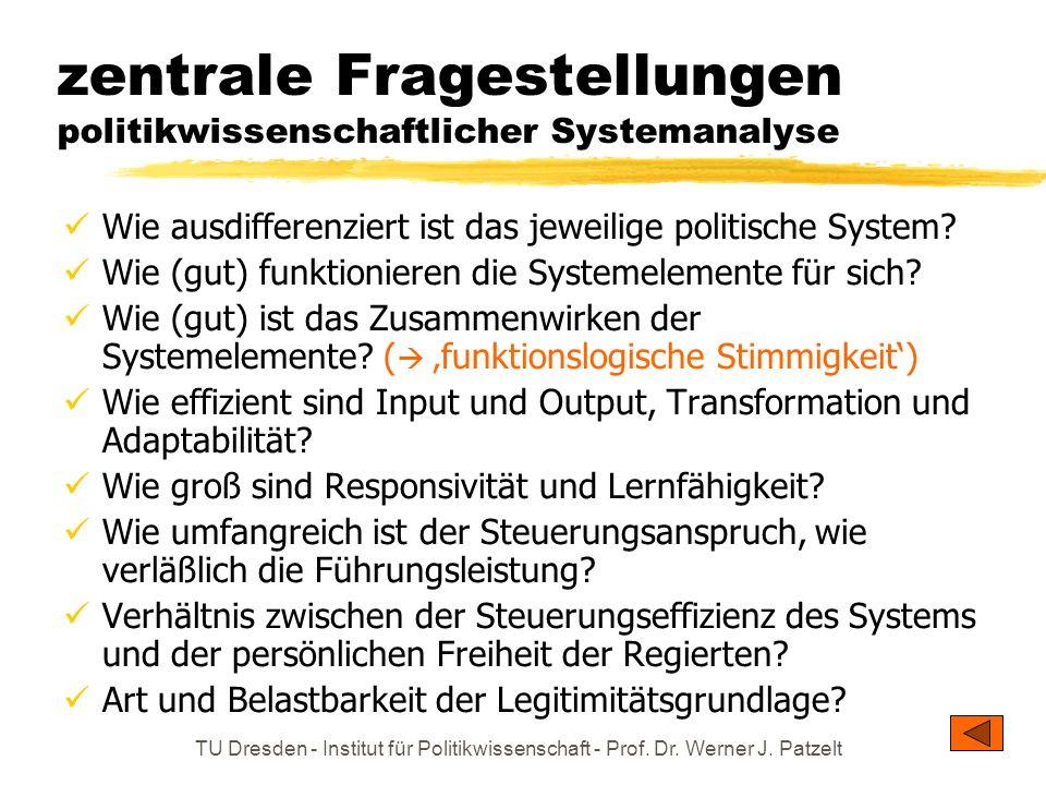 zentrale Fragestellungen politikwissenschaftlicher Systemanalyse