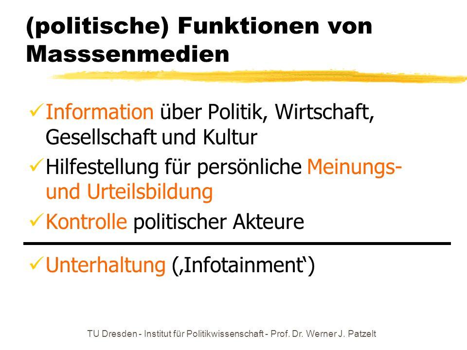 (politische) Funktionen von Masssenmedien
