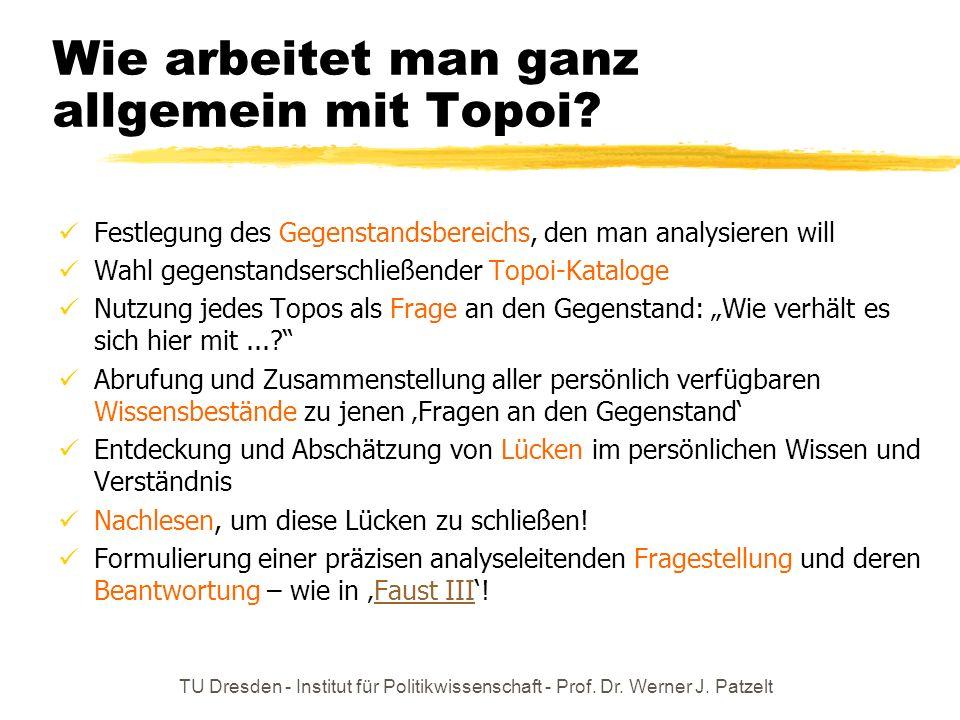 Wie arbeitet man ganz allgemein mit Topoi