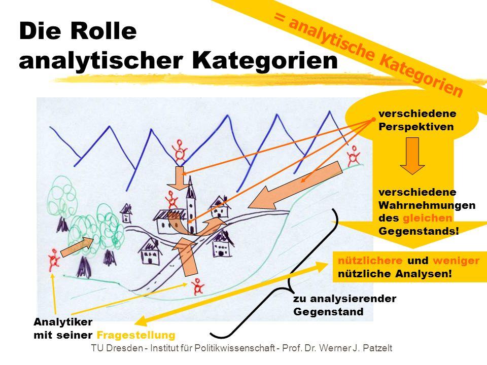 Die Rolle analytischer Kategorien