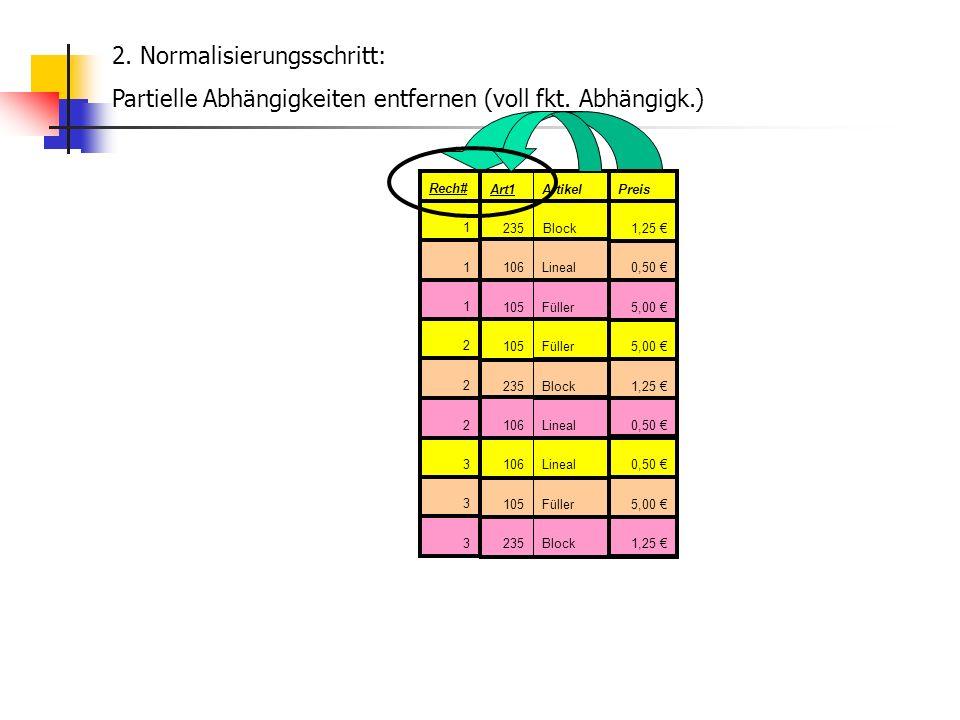 2. Normalisierungsschritt: