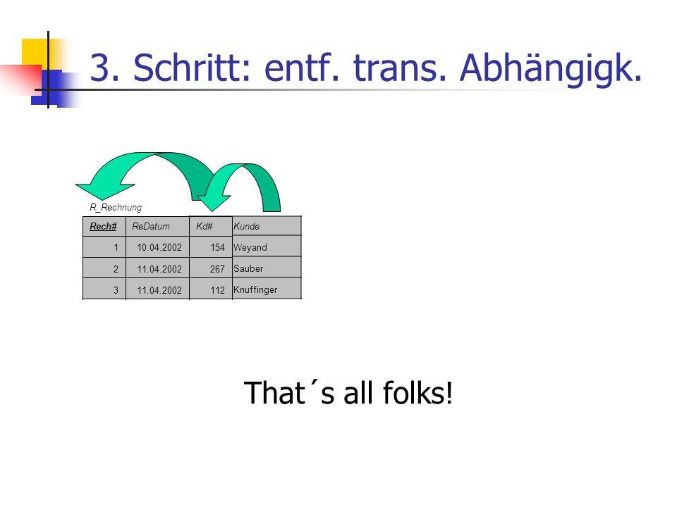 3. Schritt: entf. trans. Abhängigk.