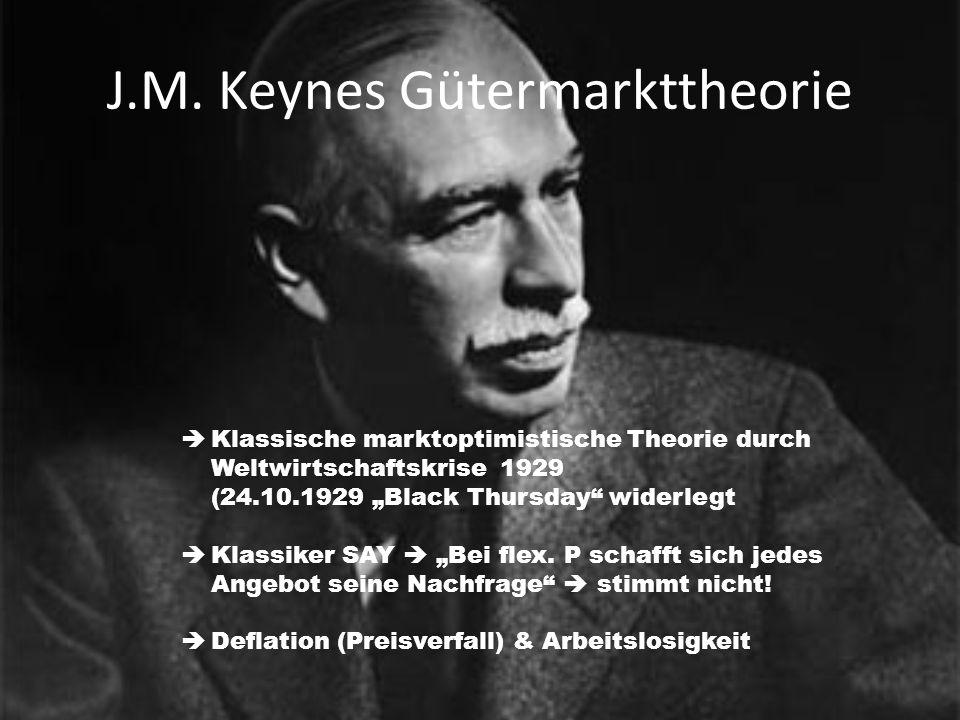 J.M. Keynes Gütermarkttheorie
