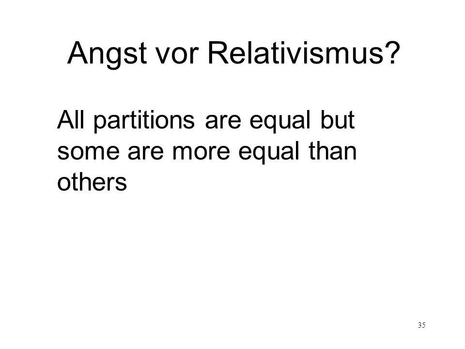 AAngst vor Relativismus