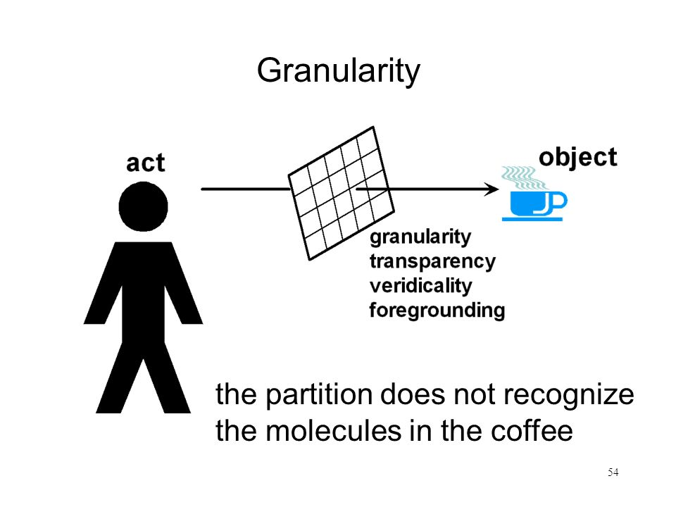 Granularity the partition does not recognize