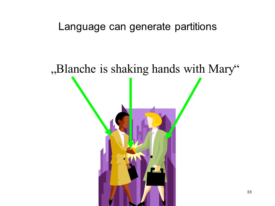 Language can generate partitions