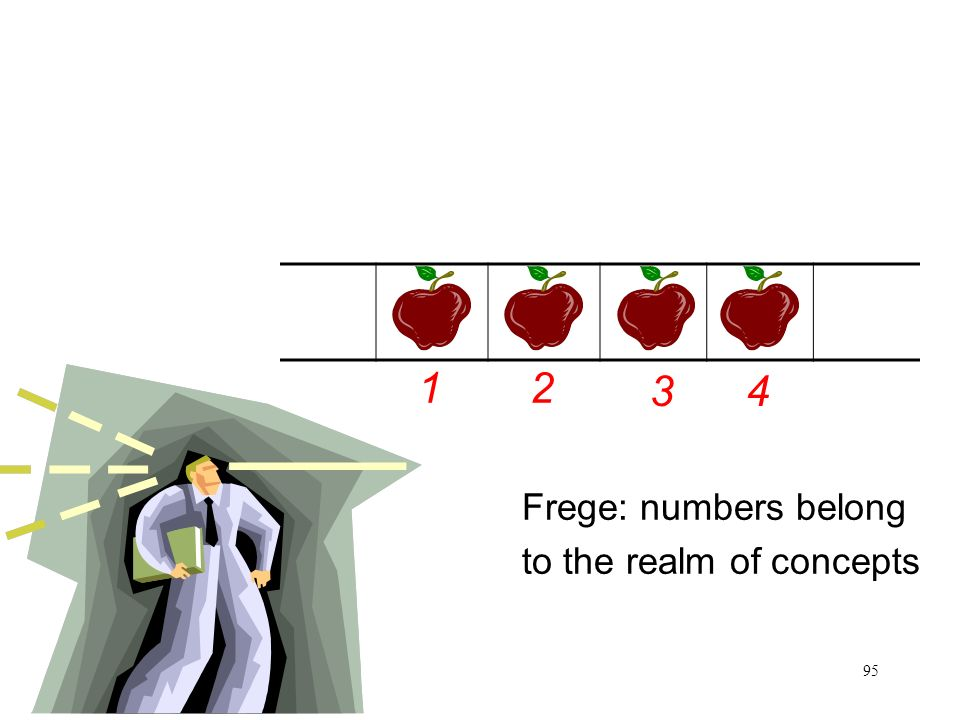 Counting 1 2 3 4 Frege: numbers belong to the realm of concepts