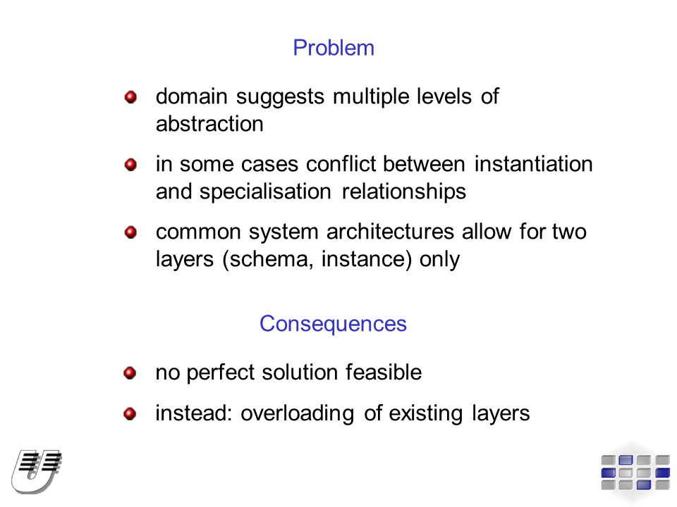 Problem domain suggests multiple levels of abstraction. in some cases conflict between instantiation and specialisation relationships.