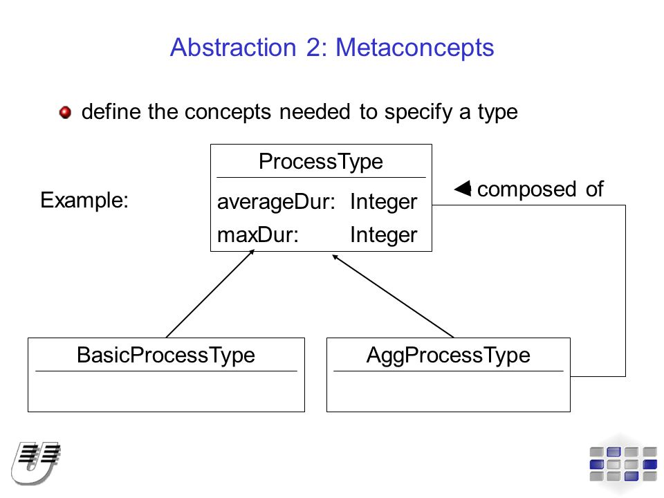 Abstraction 2: Metaconcepts
