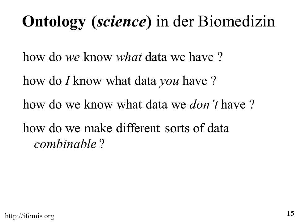 Ontology (science) in der Biomedizin