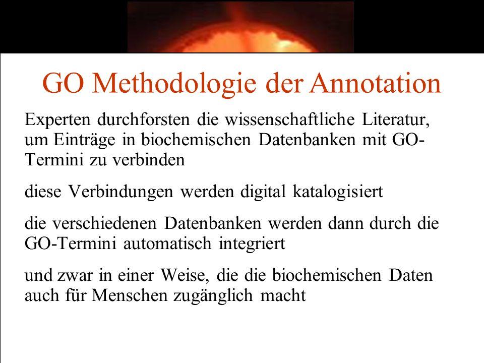 GO Methodologie der Annotation